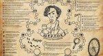 Игра на выпивание по «Шерлоку» от «Канобу» - Изображение 4
