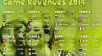 Англия чаще других побеждает на ЧМ в 2014 FIFA World Cup Brazil . - Изображение 4