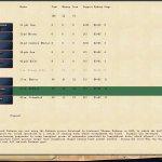 Скриншот Forge of Freedom: The American Civil War – Изображение 4