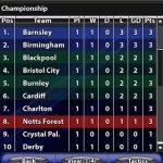 Скриншот Championship Manager 2009 – Изображение 1