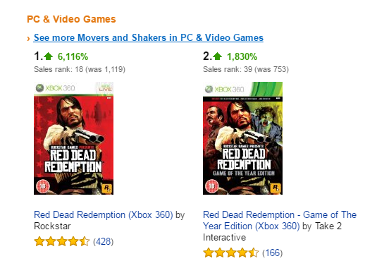 Анонс совместимости с Xbox One поднял продажи RDR на 6000% - Изображение 2