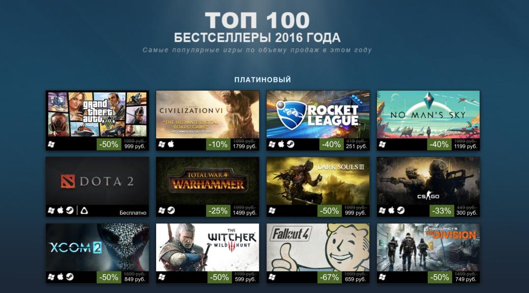 100 самых продаваемых игр в Steam за 2016 год - Изображение 1