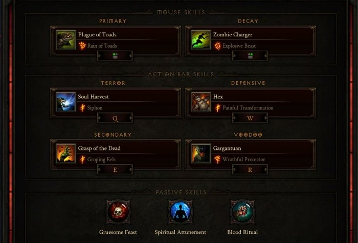 Diablo III. Руководство по Колдуну - Изображение 5