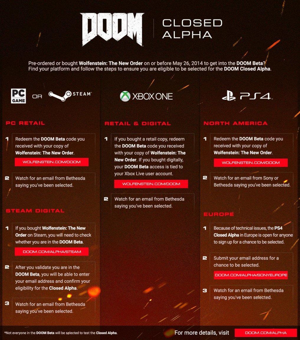 id Software показала геймплей альфа-тестирования Doom - Изображение 1