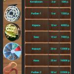 Скриншот True Fishing – Изображение 7