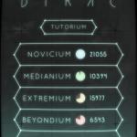 Скриншот DIRAC – Изображение 2