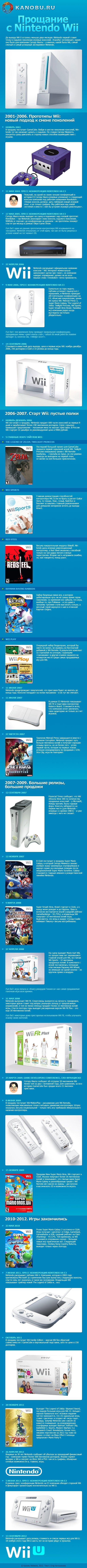 Прощание с Nintendo Wii: все игры и события.  | Канобу - Изображение 1