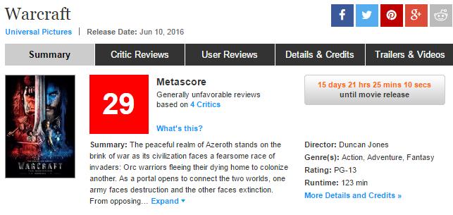 Критики как орки громят фильм по «Варкрафту». Но зрителям понравилось   Канобу - Изображение 1961